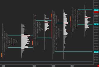 Market Profile.png