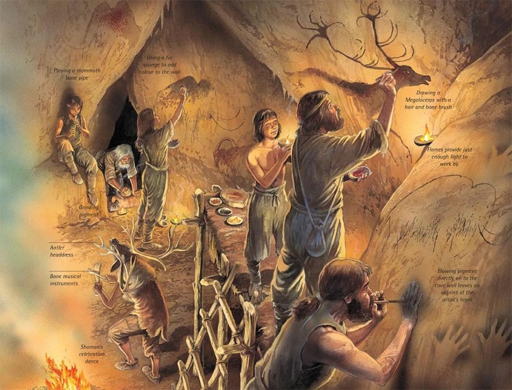Cave Painting techniques
