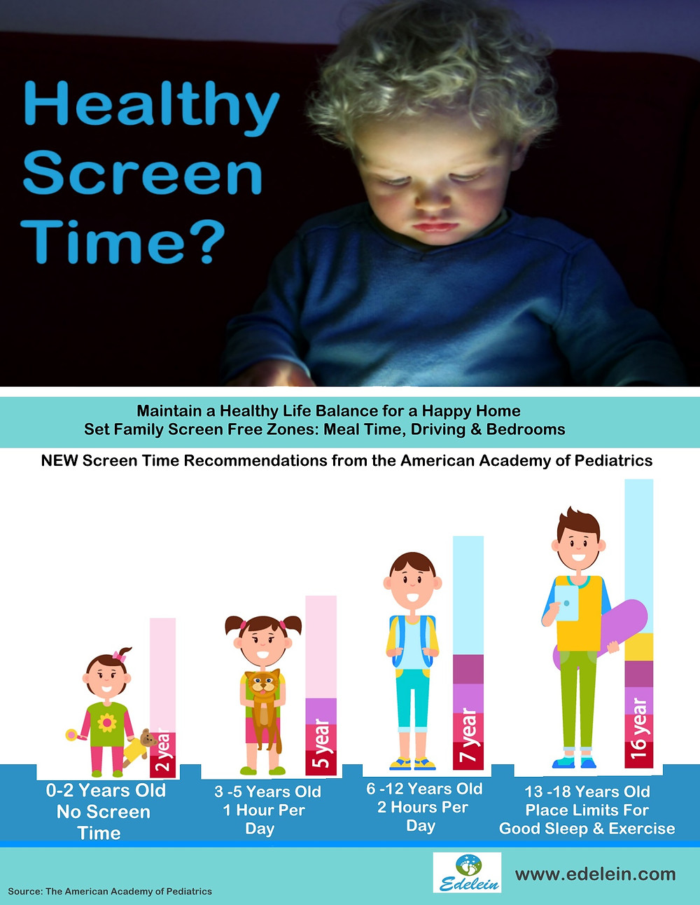 New Screen Time Recommendations