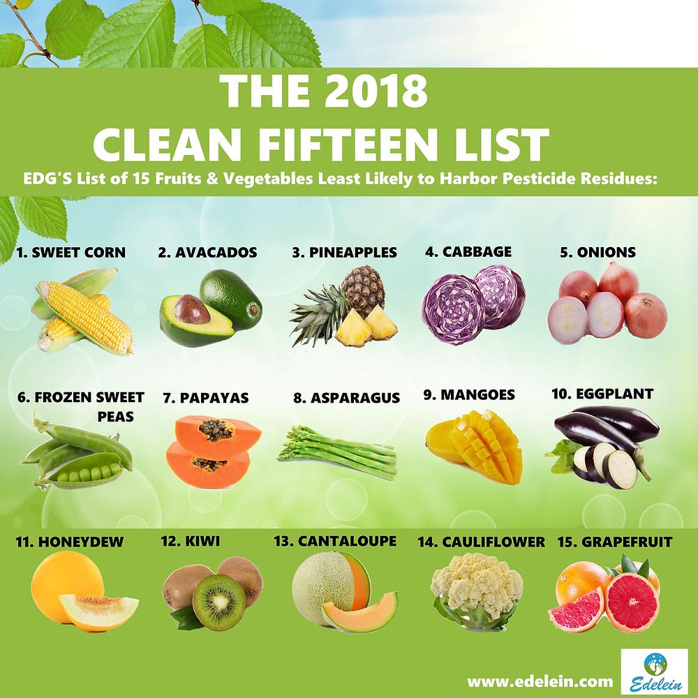 The 2018 Clean Fifteen List