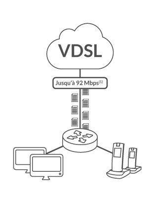 Offre VDSL - IDS Informatique