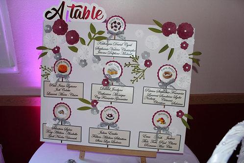 Plan de table Mariage gourmandise
