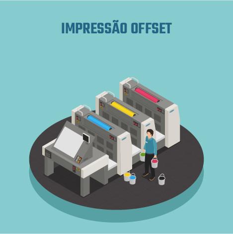Ilustração representando o modelo de impressão offset, com um painel de controle e três cilindros diferentes (azul, amarelo e magenta). Ao lado da máquina, está uma pessoa com as recargas de tinta.