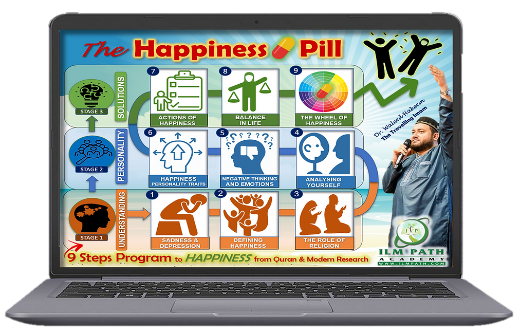 Laptop with Happiness Program.png
