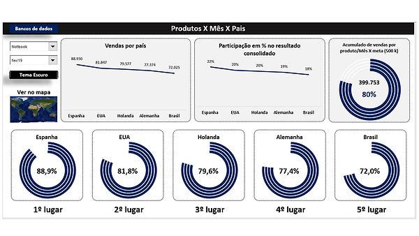 Ranking de produtos X País Branco.jpg