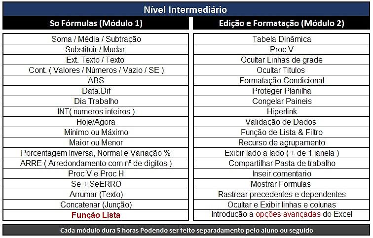 Excel_Intermediario_-_módulo_1_e_2.jpg