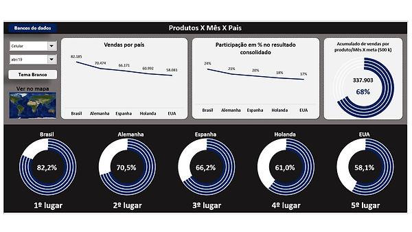 Ranking de produtos X País Dark.jpg