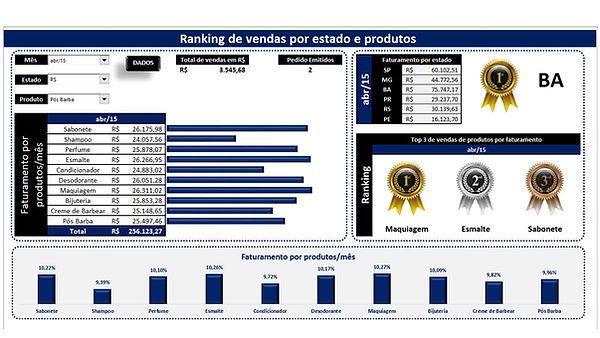 Ranking por estado e produto.jpg