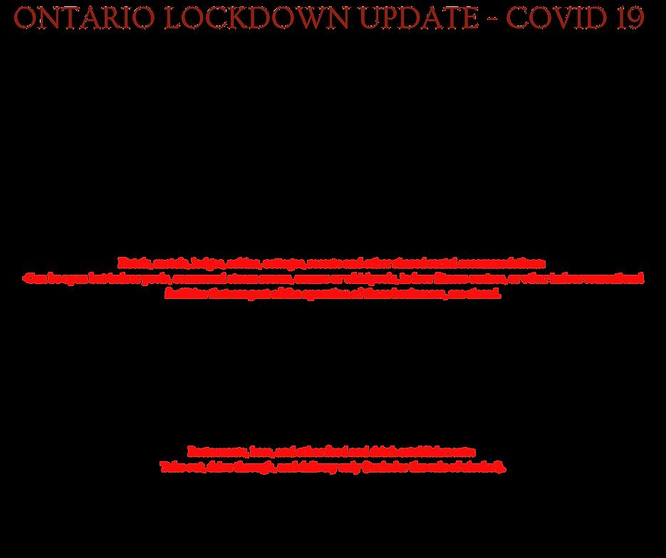 Copy of Copy of Lockdown Restrictions.pn