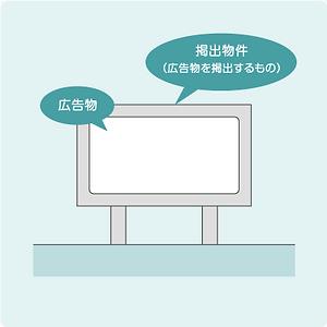 広告物と掲出物件.png