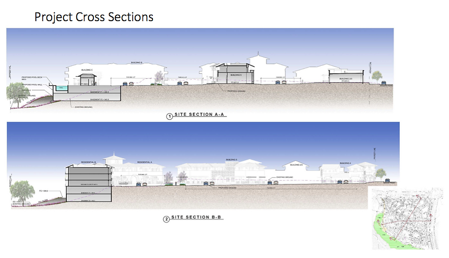 Cross Sections 5 stories view from Kanan
