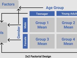 Understanding Two-factor Factorial Design: Intuition