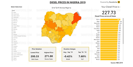 2020-05-27 14_00_19-Diesel Prices in Nig