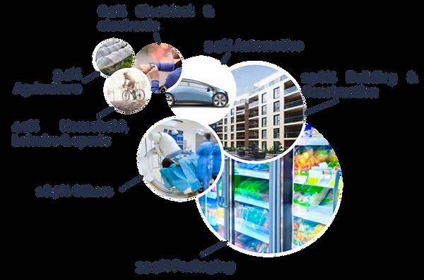 sectors plastic.webp