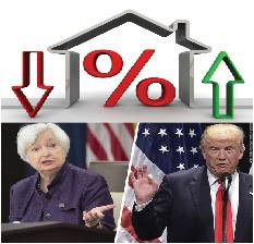 WHERE ARE THE RATES HEADED? – Why Such a Big Move?