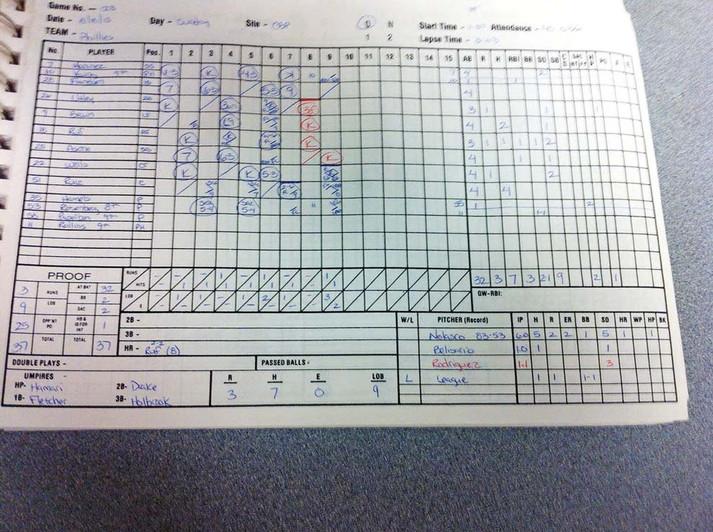 Phillies Official Scorebook.jpg