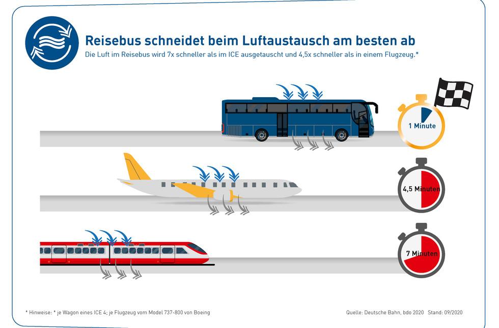 GS_010_20_09__Reisebus_schneidet_beim_Lu