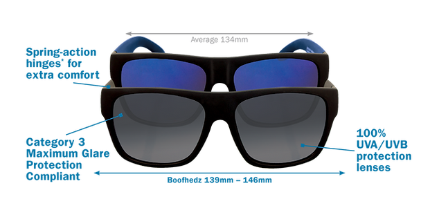 Extra wide frame sunglasses, maximum glare protection, 100% UVA/UVB protection, shatterproof and scratchproof glasses, spring hinges, Boofhedz