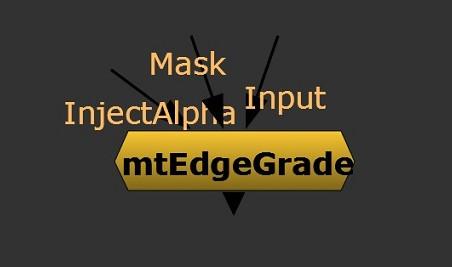Edge Grade