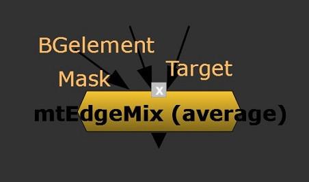 Edge Mix