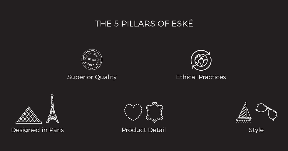 Eske Paris Brand Pillars