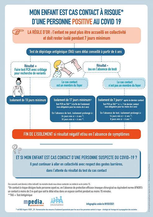 infographie-cas-contact-covid-enfant-sca