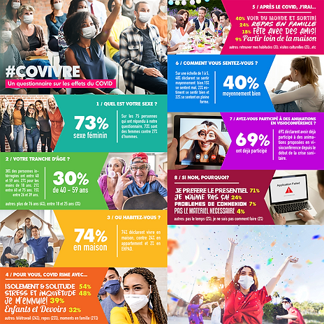 INFOGRAPHIE COVIVRE PAGE1 small.png