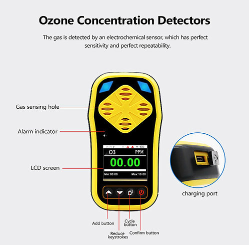 Ozone Detector and Data Logger inc. Software & Training