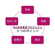 5つのポイント.jpg