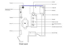 Kitchen 2D Floor Plans
