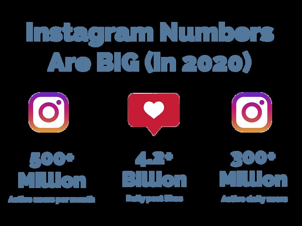 Instagram AR Filters Creators 2020