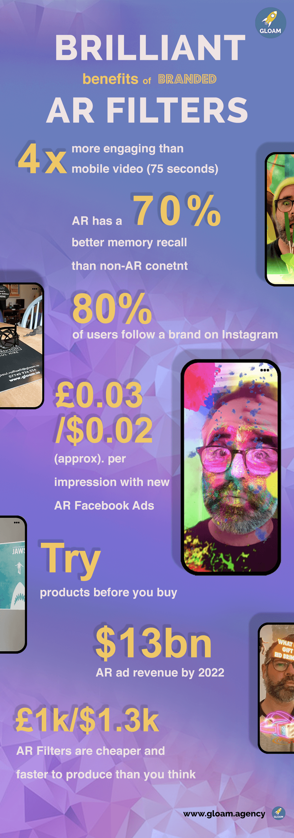 What is AR Filter and benefits of brand augmented reality campaign advertising infographic best popular gloam paul raffaelli
