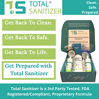 Pandemic Kit 2020 Total Sanitizer
