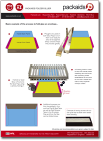 Remoist Gum Fact Sheet