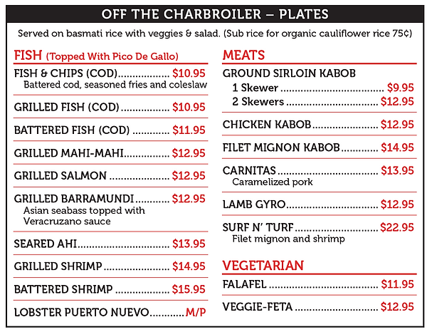 Off The Charbroiler plates.PNG