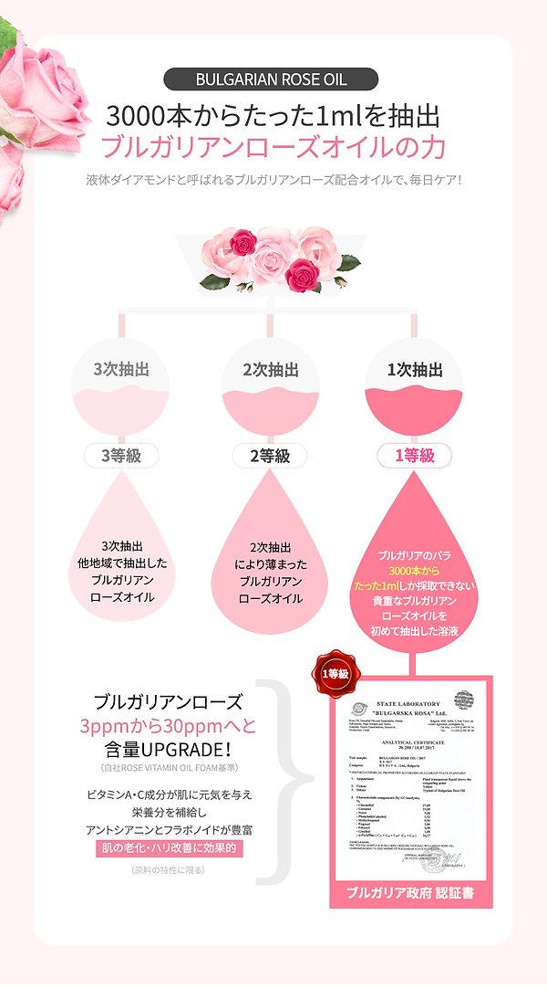 JP_maxchange_roseoilfoam_05.jpg