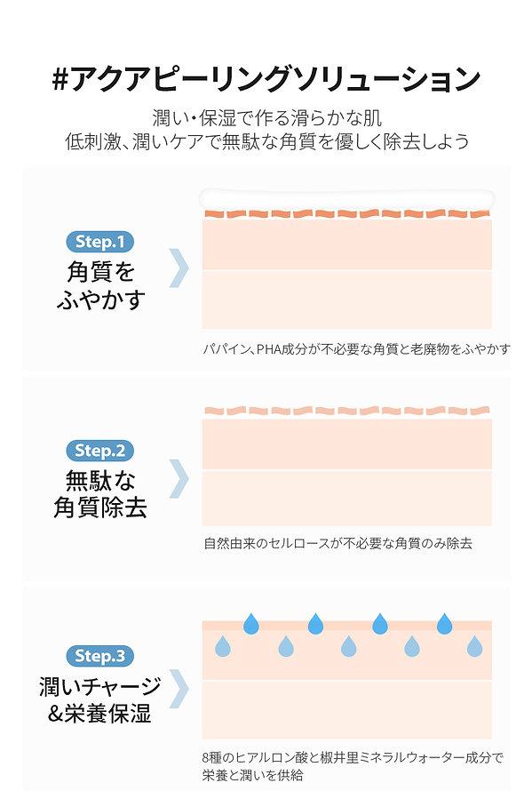 prohyaluron_peelinggel_JP_05.jpg