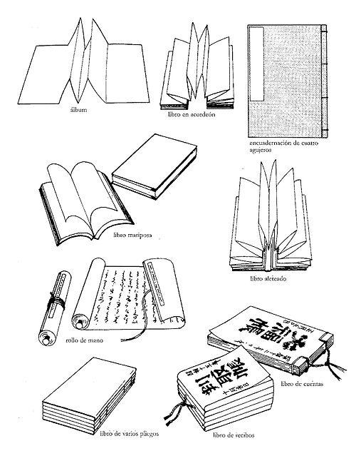 tipos encuadernaciones japonesas.jpg