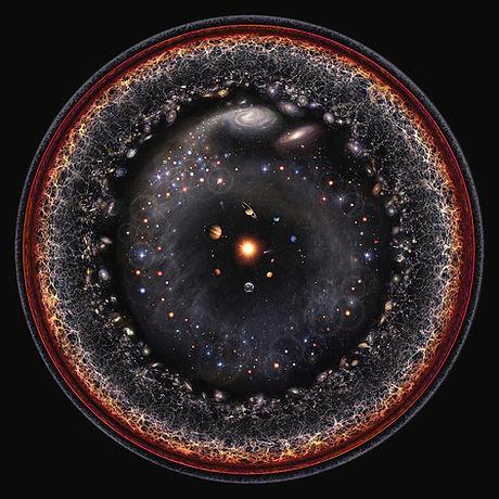 observable-universe-logarithmic-illustra