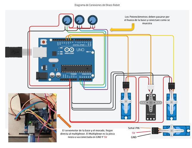 Diagrama de conexion Brazo.jpeg