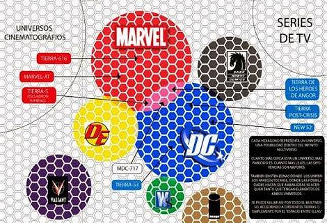 mapa-multiverso-comics.jpg