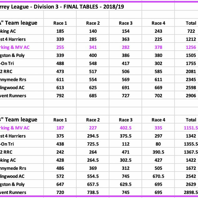 Final Table_SL XC_Season 2018_19.png