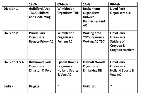 Surrey League XC - Fixtures - Latest.png