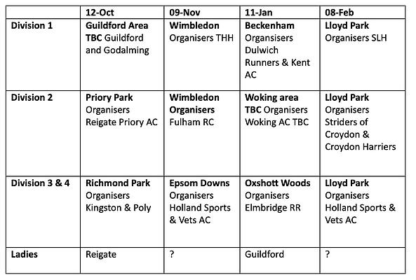 Surrey League XC - Fixtures - Latest.png