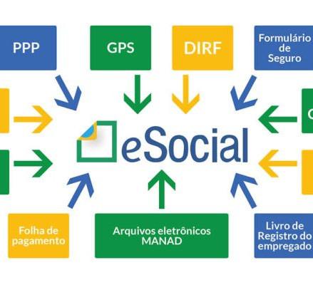 Você conhece o e-Social?