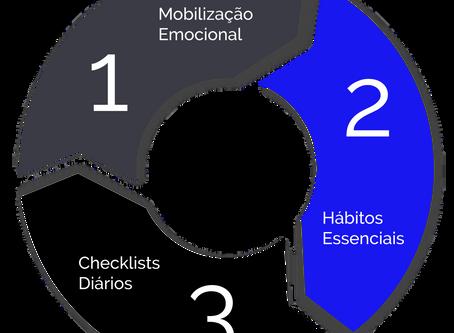 3 focos para execução                           da estratégia de vendas