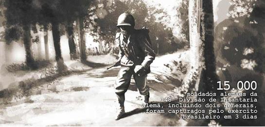 """""""A cobra vai fumar"""" retratava a história dos soldados brasileiros que lutaram na Itália"""