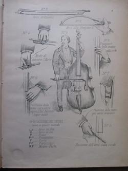 from Bottesini's Method