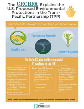 Environmental Protections Proposed in Trans-Pacific Partnership Legislation