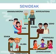 umeentzako-hiztegia-senideak-creando.png
